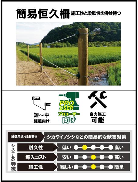 簡易恒久柵(電気柵)