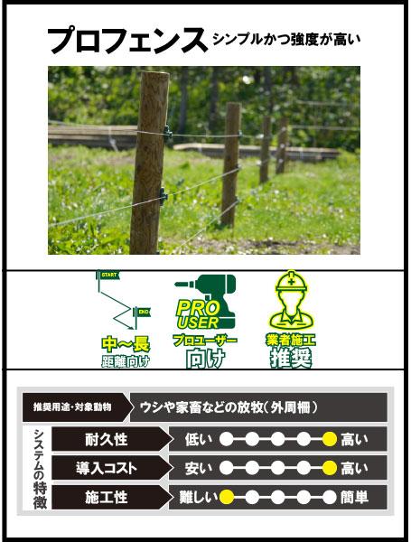 プロフェンス(電気柵)