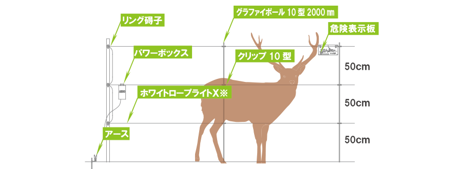 specification_deer_electric_fence00-1