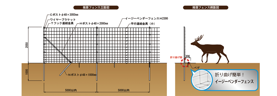 specification_deer_fence00-1